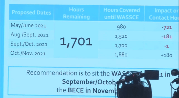 Proposed Date For WASSCE And BECE
